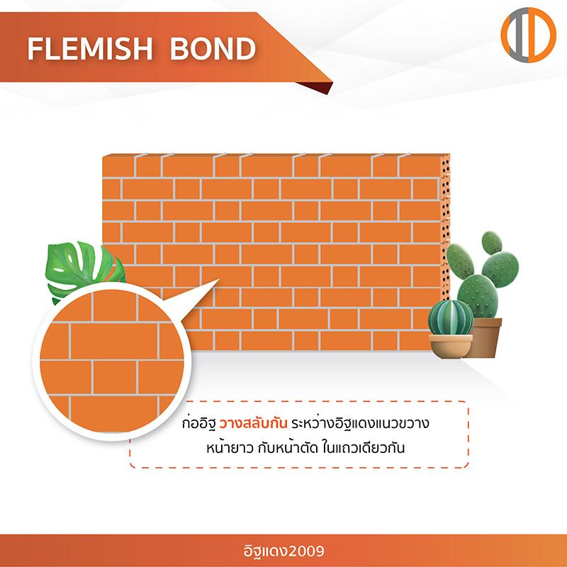 Flemish bond